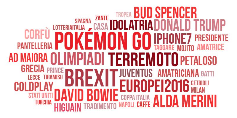 Le parole ed i personaggi più ricercati su Google nel 2016, c'è anche Alda Merini