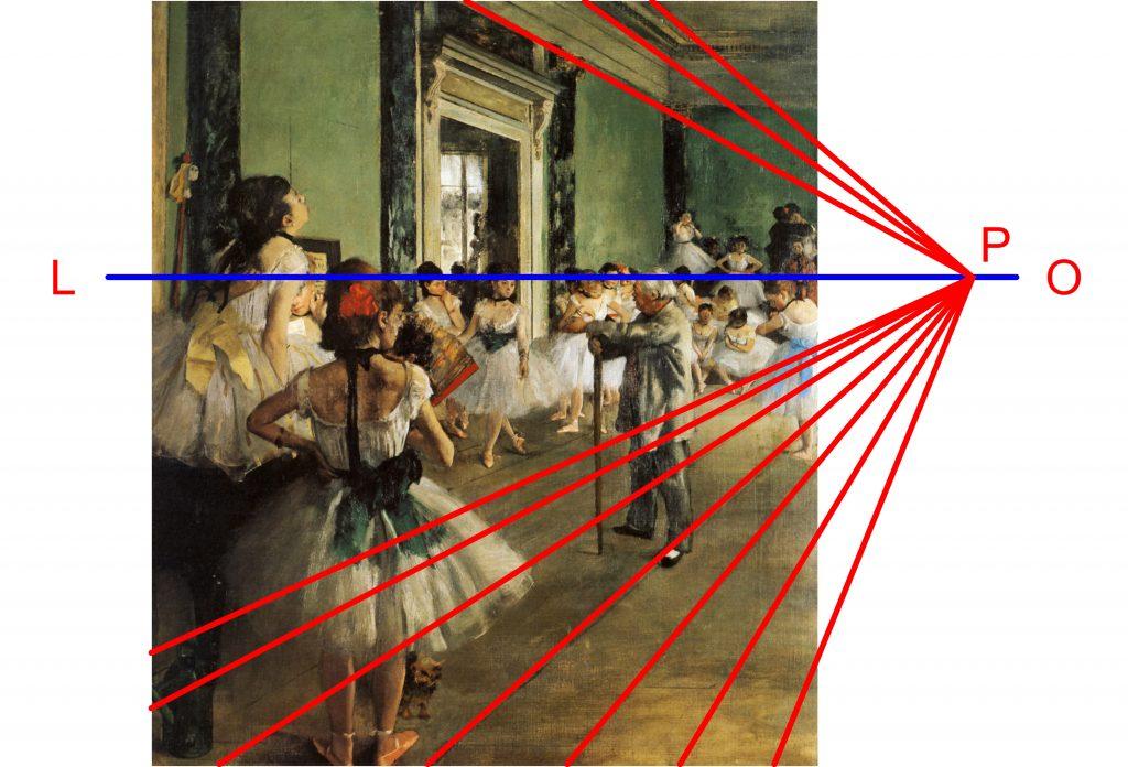 La lezione di danza